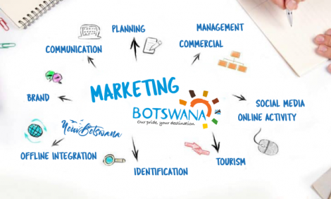 yb-marketing-botswana