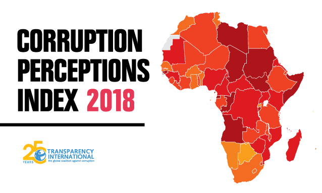 yb-corruption-index-2018